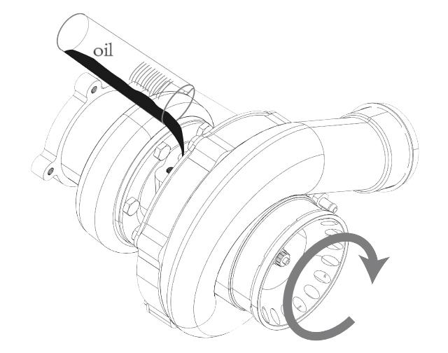 maxpeedingrods turbo